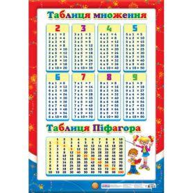 Плакат Таблиця множення Ранок
