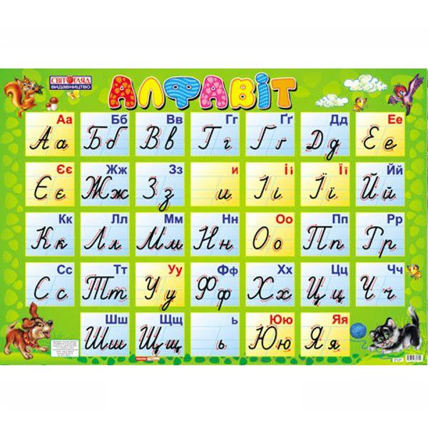 Алфавит в картинках для детей украинский